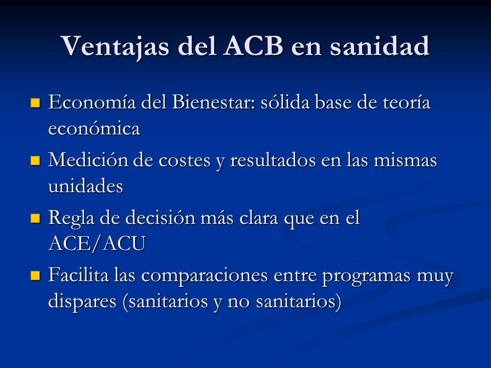 Desventajas del ACB en sanidad El patito feo de los métodos de EETS El patito feo de los métodos de EETS El príncipe azul de la EE en otras áreas El p