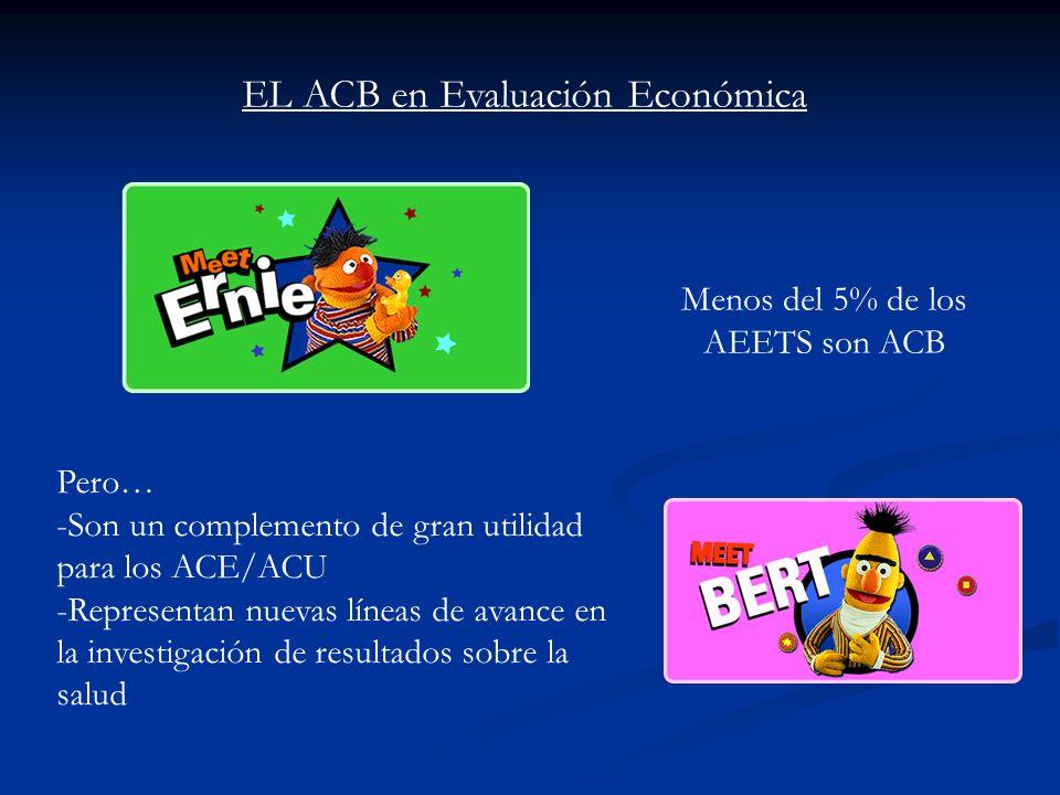 Ventajas del ACB en sanidad Economía del Bienestar: sólida base de teoría económica Economía del Bienestar: sólida base de teoría económica Medición d