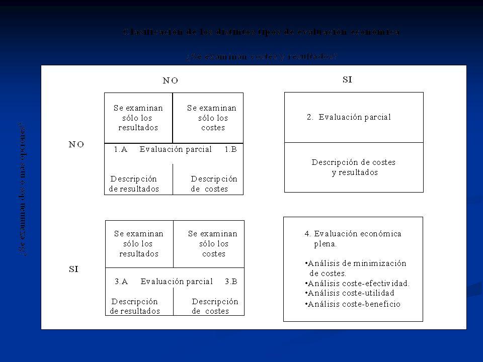 Tipos de evaluación económica Para clasificar los distintos tipos de evaluación económica podemos plantear dos cuestiones: 1.¿Se examinan tanto los co