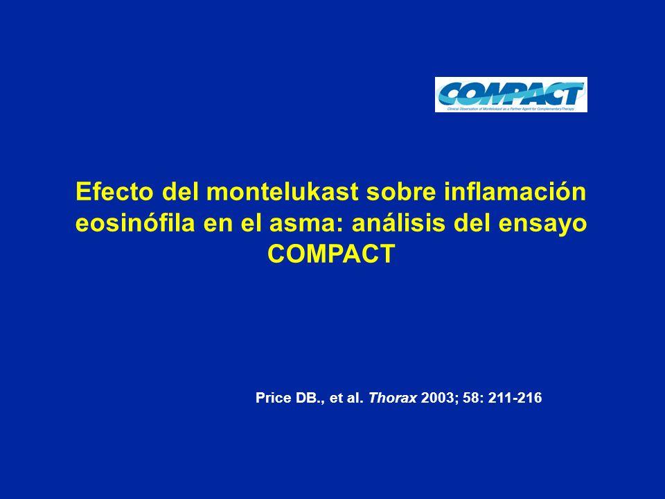Efecto del montelukast sobre inflamación eosinófila en el asma: análisis del ensayo COMPACT Price DB., et al. Thorax 2003; 58: 211-216