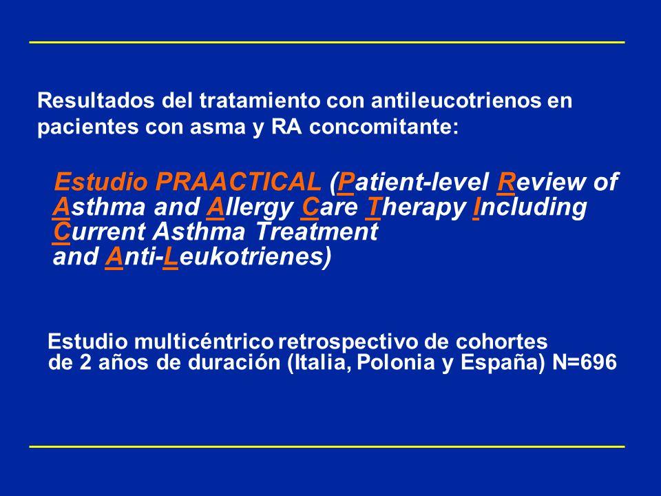 Resultados del tratamiento con antileucotrienos en pacientes con asma y RA concomitante: Estudio PRAACTICAL (Patient-level Review of Asthma and Allerg