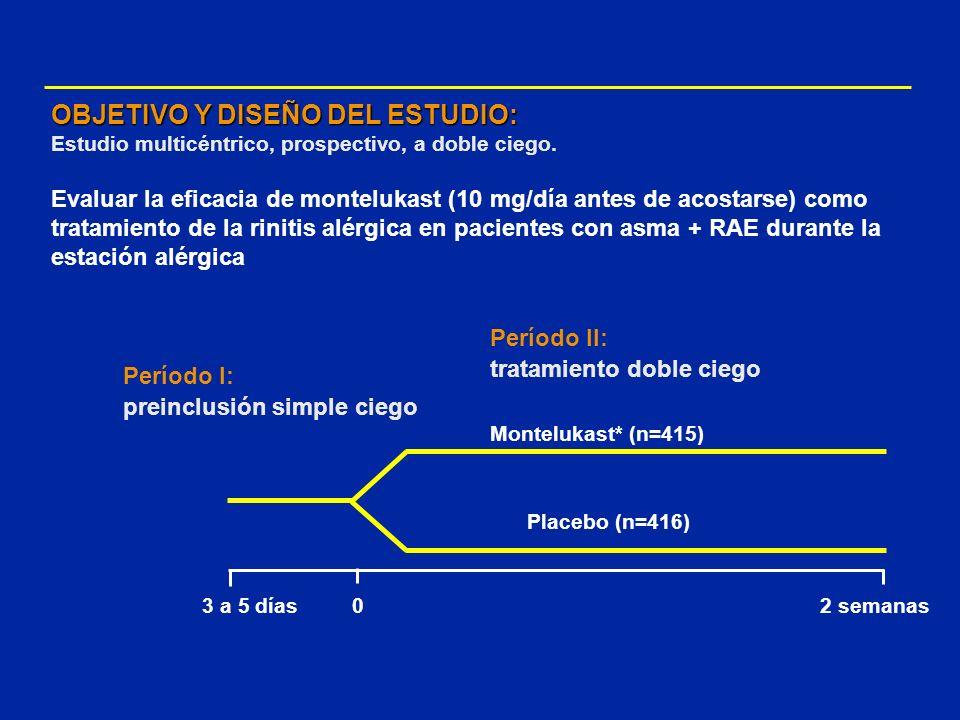 OBJETIVO Y DISEÑO DEL ESTUDIO: Estudio multicéntrico, prospectivo, a doble ciego. Evaluar la eficacia de montelukast (10 mg/día antes de acostarse) co