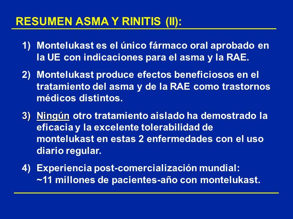 1)Montelukast es el único fármaco oral aprobado en la UE con indicaciones para el asma y la RAE. 2)Montelukast produce efectos beneficiosos en el trat