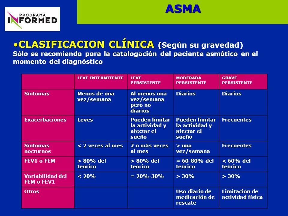 CLASIFICACION CLÍNICA (CLASIFICACION CLÍNICA (Según su gravedad) Sólo se recomienda para la catalogación del paciente asmático en el momento del diagn