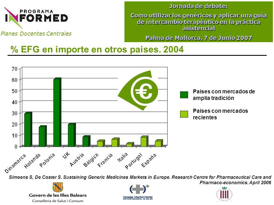 Planes Docentes Centrales Jornada de debate: Como utilizar los genéricos y aplicar una guía de intercambio terapéutico en la práctica asistencial Palma de Mallorca, 7 de Junio 2007 % EFG en importe en otros paises.