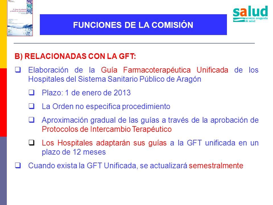 B) RELACIONADAS CON LA GFT: Elaboración de la Guía Farmacoterapéutica Unificada de los Hospitales del Sistema Sanitario Público de Aragón Plazo: 1 de