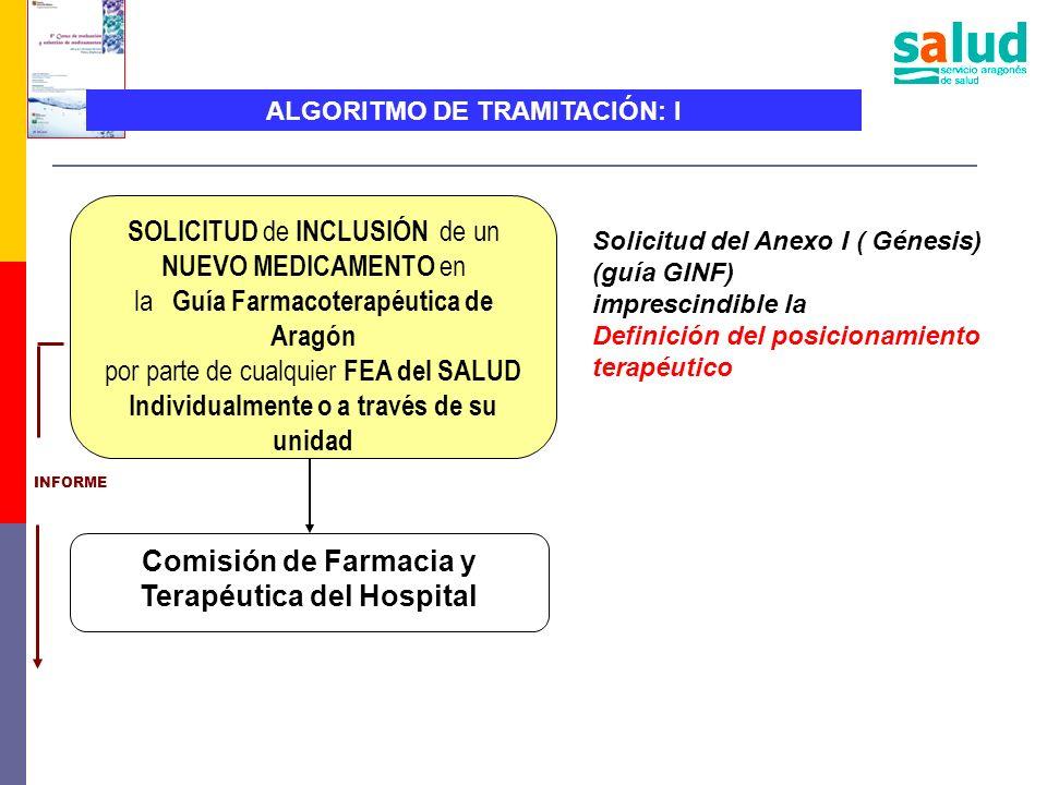 SOLICITUD de INCLUSIÓN de un NUEVO MEDICAMENTO en la Guía Farmacoterapéutica de Aragón por parte de cualquier FEA del SALUD Individualmente o a través