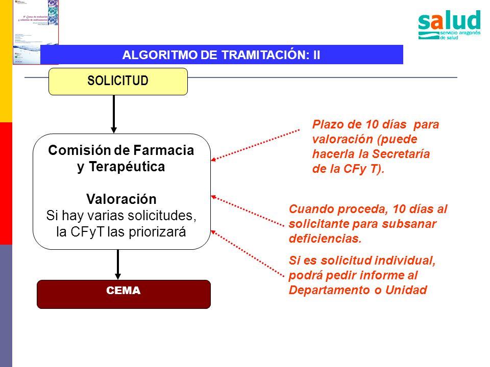 ALGORITMO DE TRAMITACIÓN: II Departamento de Salud y Consumo AUTORIZACIÓN de la incorporación del medicamento propuesto Comisión de Farmacia y Terapéu