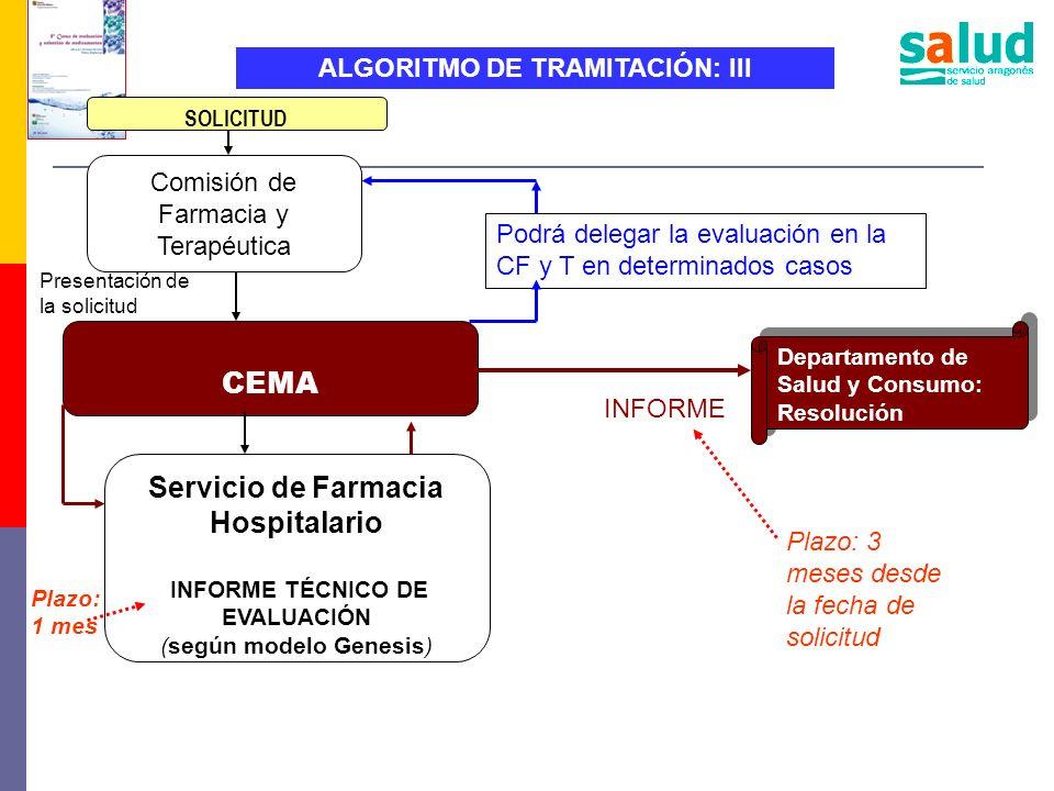 Comisión de Farmacia y Terapéutica CEMA Servicio de Farmacia Hospitalario INFORME TÉCNICO DE EVALUACIÓN (según modelo Genesis) Podrá delegar la evalua
