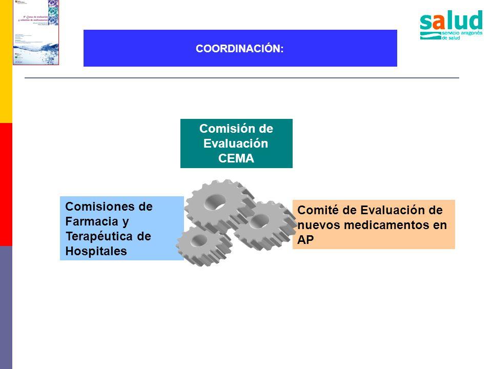 COORDINACIÓN: Comisiones de Farmacia y Terapéutica de Hospitales Comisión de Evaluación CEMA Comité de Evaluación de nuevos medicamentos en AP