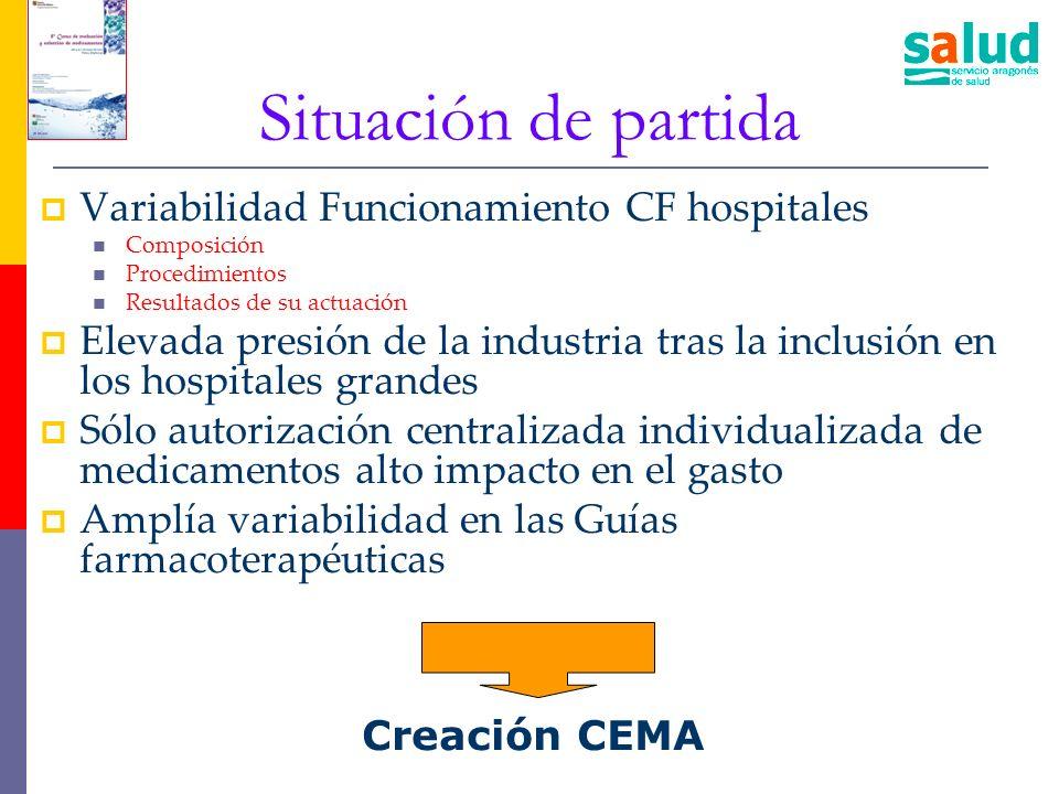 Situación de partida Variabilidad Funcionamiento CF hospitales Composición Procedimientos Resultados de su actuación Elevada presión de la industria t