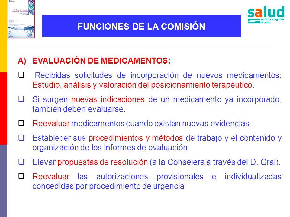 FUNCIONES DE LA COMISIÓN A)EVALUACIÓN DE MEDICAMENTOS: Recibidas solicitudes de incorporación de nuevos medicamentos: Estudio, análisis y valoración d