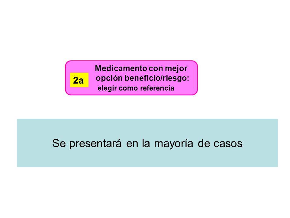 Medicamento con mejor opción beneficio/riesgo: elegir como referencia 2a Se presentará en la mayoría de casos