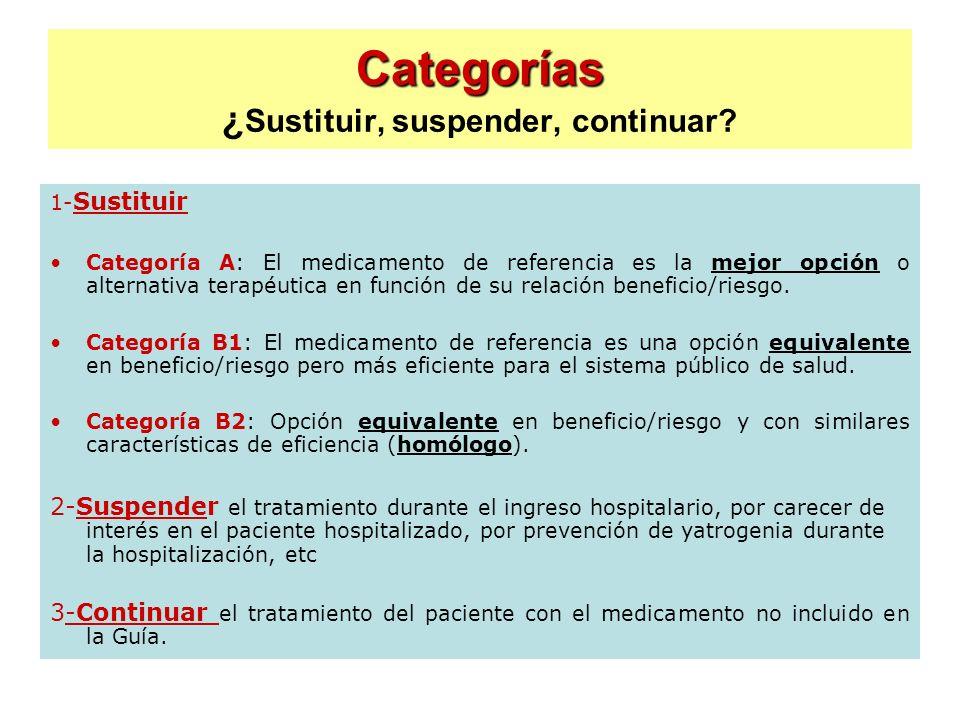 Categorías Categorías ¿ Sustituir, suspender, continuar? 1- Sustituir Categoría A: El medicamento de referencia es la mejor opción o alternativa terap