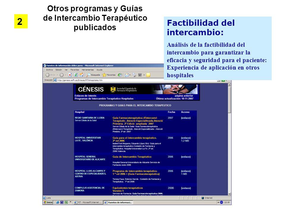 Otros programas y Guías de Intercambio Terapéutico publicados 2 Factibilidad del intercambio: Análisis de la factibilidad del intercambio para garanti