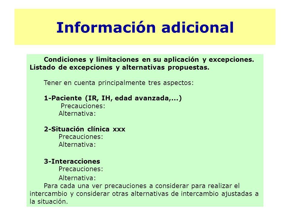 Información adicional Condiciones y limitaciones en su aplicación y excepciones. Listado de excepciones y alternativas propuestas. Tener en cuenta pri