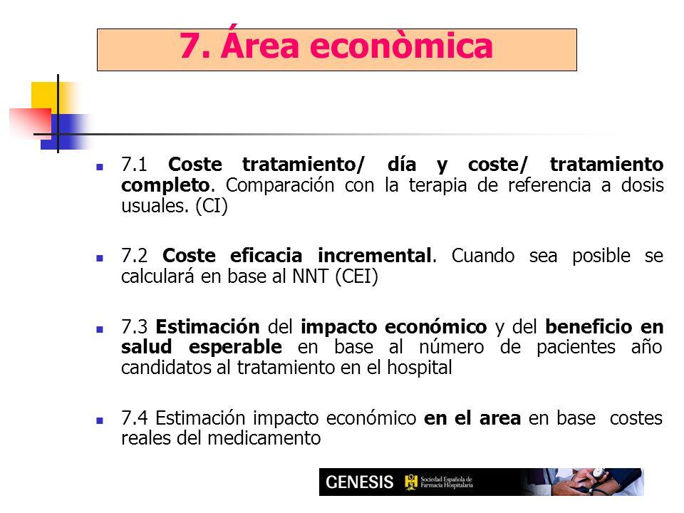 7. Área econòmica 7.1 Coste tratamiento/ día y coste/ tratamiento completo. Comparación con la terapia de referencia a dosis usuales. (CI) 7.2 Coste e