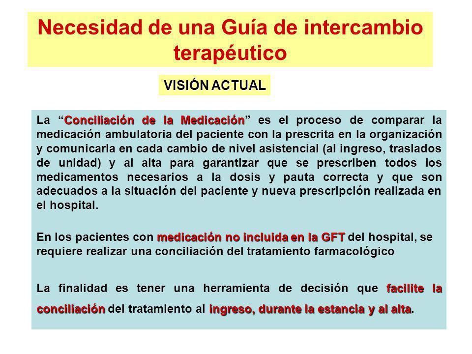 Conciliación de la Medicación La Conciliación de la Medicación es el proceso de comparar la medicación ambulatoria del paciente con la prescrita en la