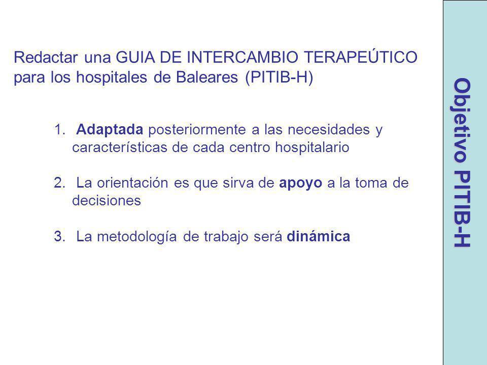 Redactar una GUIA DE INTERCAMBIO TERAPEÚTICO para los hospitales de Baleares (PITIB-H) 1. Adaptada posteriormente a las necesidades y características