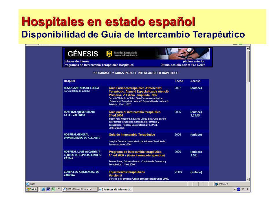 Hospitales en estado español Disponibilidad de Guía de Intercambio Terapéutico