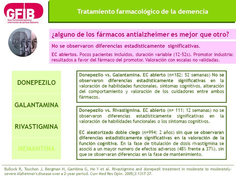 Tratamiento farmacológico de la demencia DONEPEZILO GALANTAMINA RIVASTIGMINA MEMANTINA ¿alguno de los fármacos antialzheimer es mejor que otro? No se