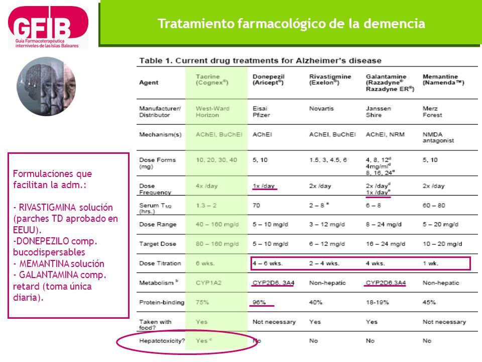 Tratamiento farmacológico de la demencia Formulaciones que facilitan la adm.: - RIVASTIGMINA solución (parches TD aprobado en EEUU). -DONEPEZILO comp.