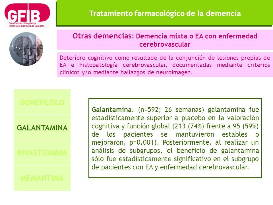 Tratamiento farmacológico de la demencia DONEPEZILO GALANTAMINA RIVASTIGMINA MEMANTINA Otras demencias: Demencia mixta o EA con enfermedad cerebrovasc