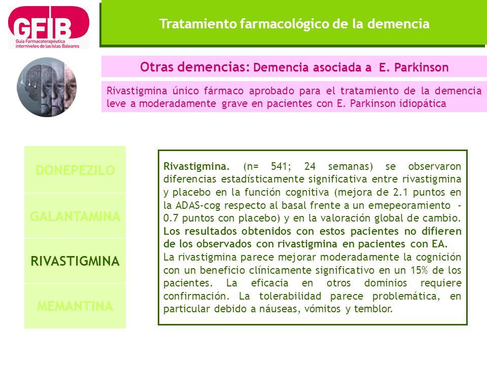 Tratamiento farmacológico de la demencia DONEPEZILO GALANTAMINA RIVASTIGMINA MEMANTINA Otras demencias: Demencia asociada a E. Parkinson Rivastigmina