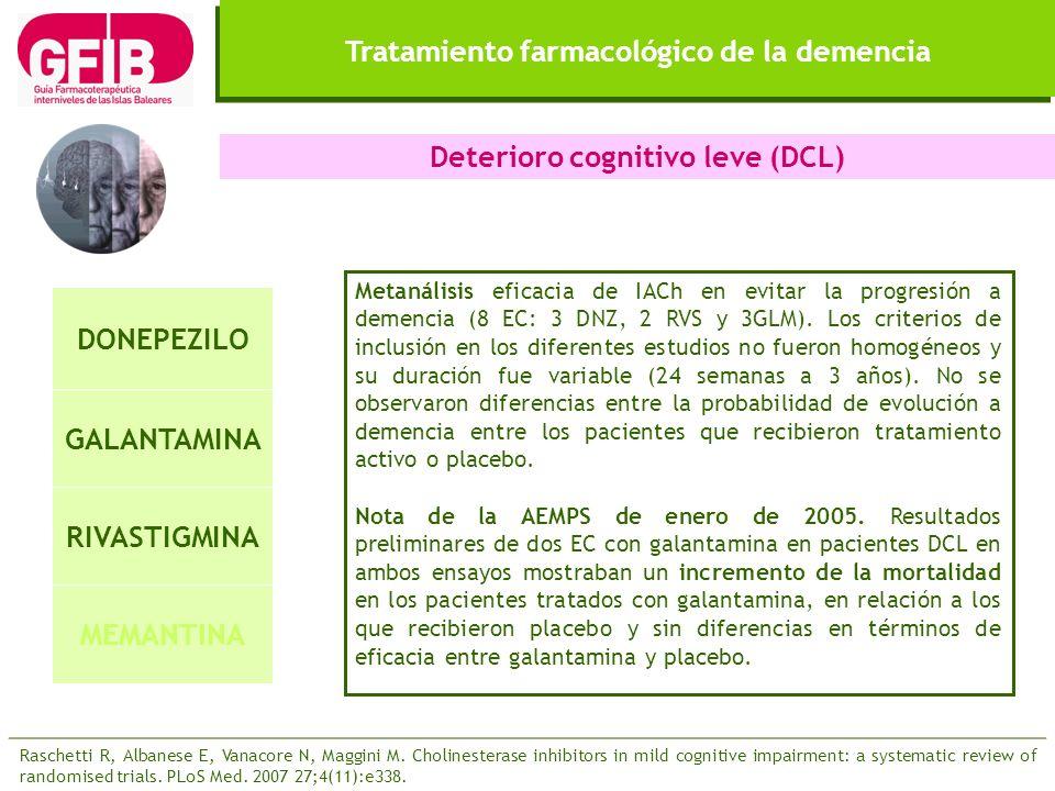 Tratamiento farmacológico de la demencia DONEPEZILO GALANTAMINA RIVASTIGMINA MEMANTINA Deterioro cognitivo leve (DCL) Metanálisis eficacia de IACh en
