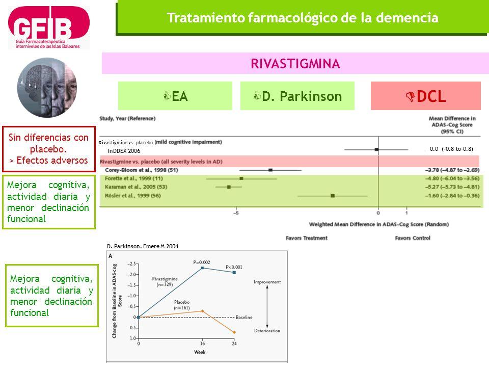 Tratamiento farmacológico de la demencia RIVASTIGMINA EA DCL Mejora cognitiva, actividad diaria y menor declinación funcional D. Parkinson InDDEX 2006