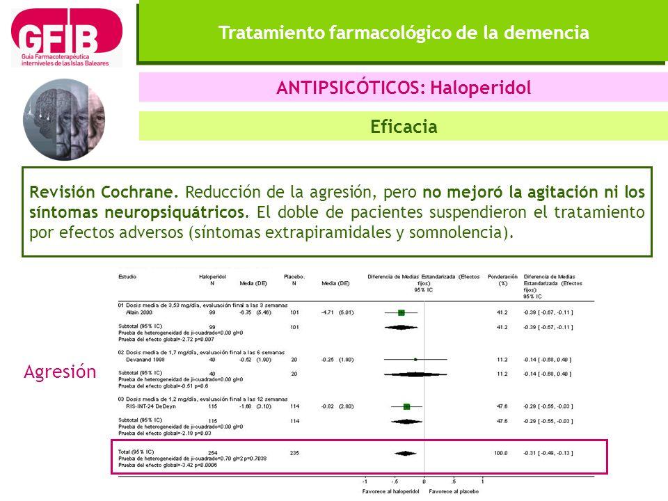 Tratamiento farmacológico de la demencia ANTIPSICÓTICOS: Haloperidol Revisión Cochrane. Reducción de la agresión, pero no mejoró la agitación ni los s