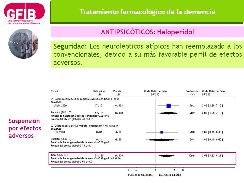 Tratamiento farmacológico de la demencia ANTIPSICÓTICOS: Haloperidol Seguridad: Los neurolépticos atípicos han reemplazado a los convencionales, debid