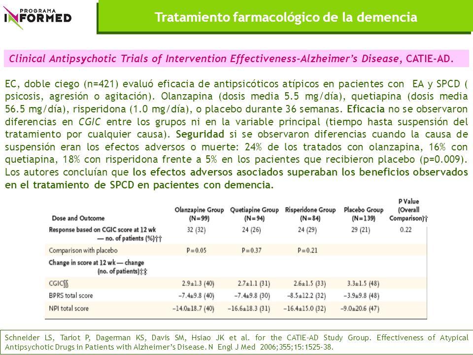 Tratamiento farmacológico de la demencia EC, doble ciego (n=421) evaluó eficacia de antipsicóticos atípicos en pacientes con EA y SPCD ( psicosis, agr