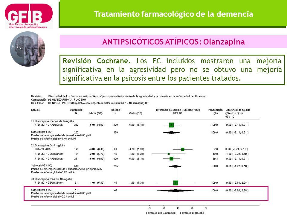 Tratamiento farmacológico de la demencia ANTIPSICÓTICOS ATÍPICOS: Olanzapina Revisión Cochrane. Los EC incluidos mostraron una mejoría significativa e