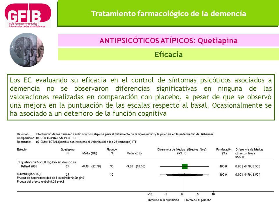 Tratamiento farmacológico de la demencia ANTIPSICÓTICOS ATÍPICOS: Quetiapina Eficacia Los EC evaluando su eficacia en el control de síntomas psicótico