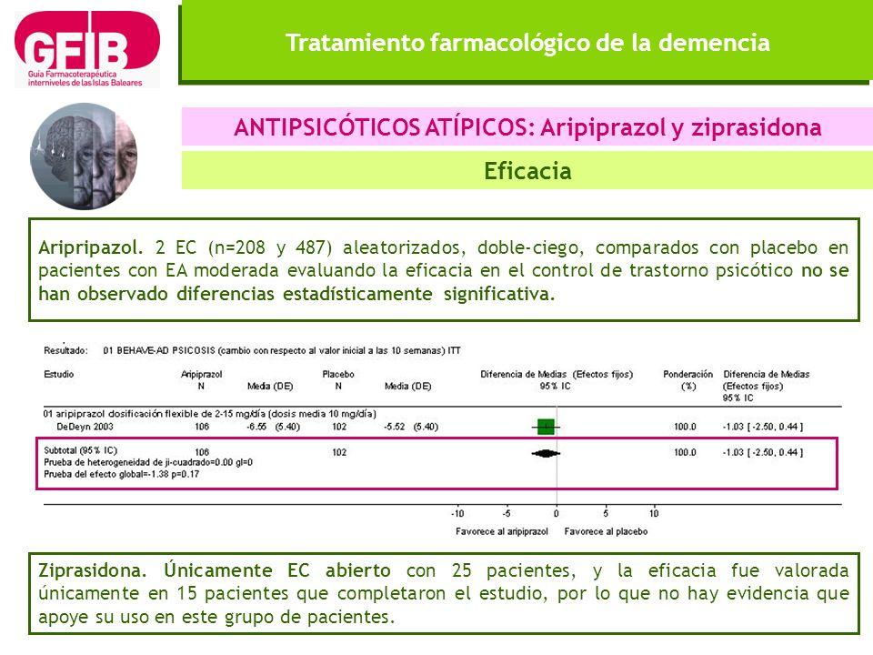 Tratamiento farmacológico de la demencia ANTIPSICÓTICOS ATÍPICOS: Aripiprazol y ziprasidona Aripripazol. 2 EC (n=208 y 487) aleatorizados, doble-ciego