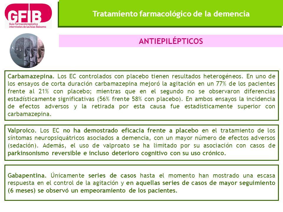 Tratamiento farmacológico de la demencia ANTIEPILÉPTICOS Gabapentina. Únicamente series de casos hasta el momento han mostrado una escasa respuesta en