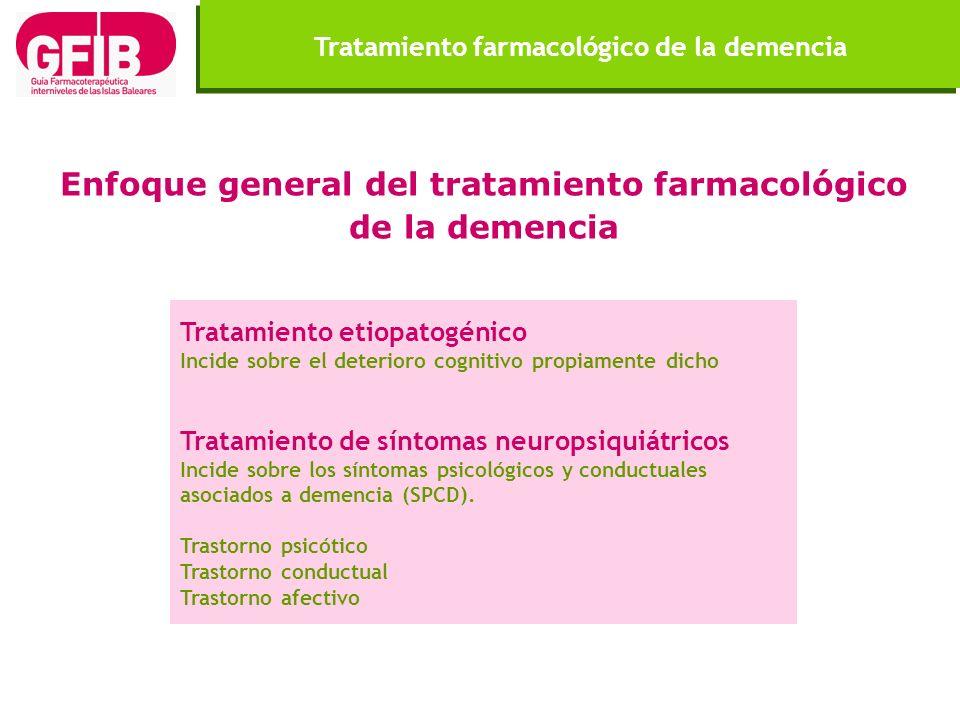 Tratamiento farmacológico de la demencia Tratamiento etiopatogénico Incide sobre el deterioro cognitivo propiamente dicho Tratamiento de síntomas neur