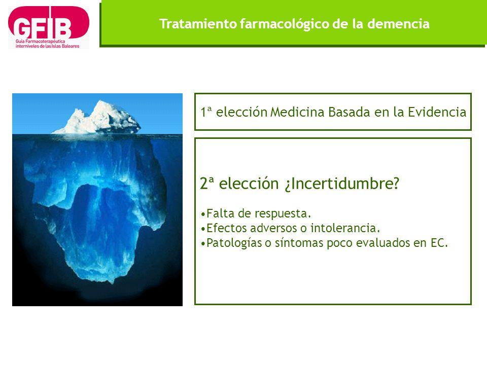 Tratamiento farmacológico de la demencia 1ª elección Medicina Basada en la Evidencia 2ª elección ¿Incertidumbre? Falta de respuesta. Efectos adversos