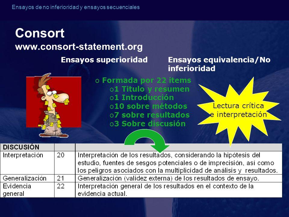 Ensayos de no inferioridad y ensayos secuenciales Consort www.consort-statement.org o Formada por 22 items o1 Titulo y resumen o1 Introducción o10 sob