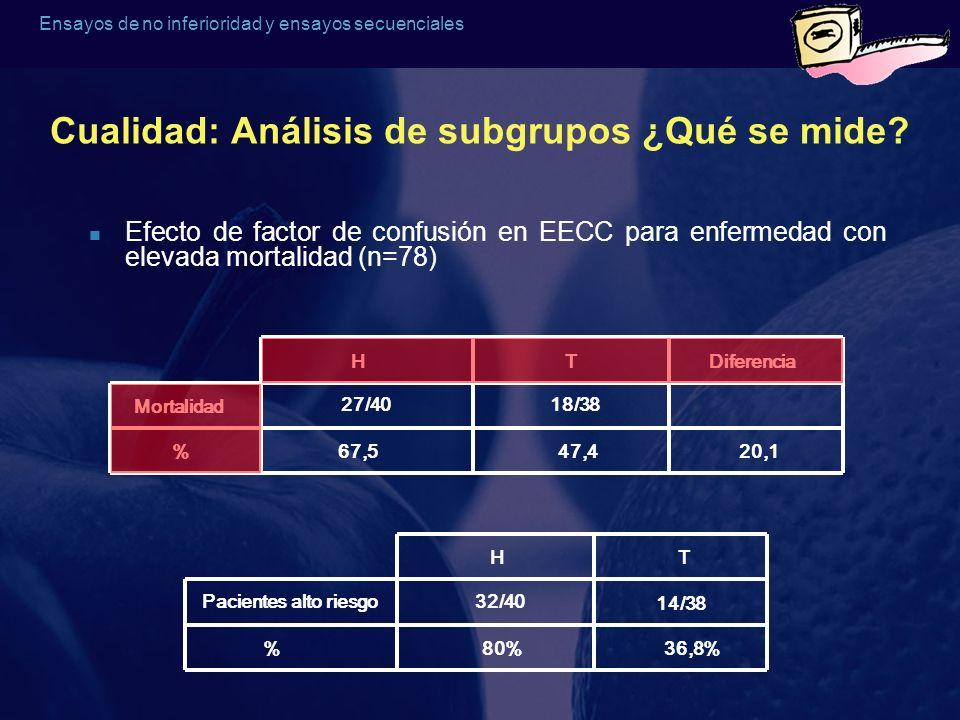 Ensayos de no inferioridad y ensayos secuenciales Cualidad: Análisis de subgrupos ¿Qué se mide? Efecto de factor de confusión en EECC para enfermedad