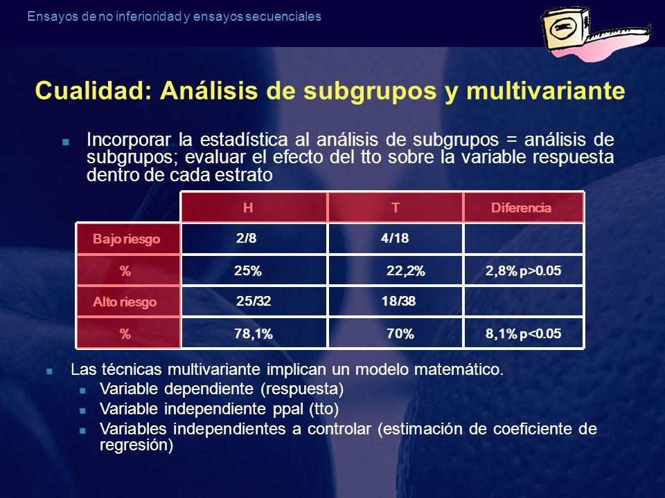 Ensayos de no inferioridad y ensayos secuenciales Cualidad: Análisis de subgrupos y multivariante Incorporar la estadística al análisis de subgrupos =