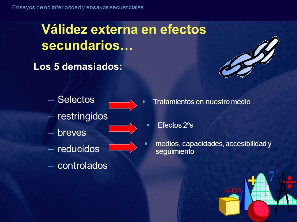 Ensayos de no inferioridad y ensayos secuenciales Los 5 demasiados: –Selectos –restringidos –breves –reducidos –controlados Válidez externa en efectos