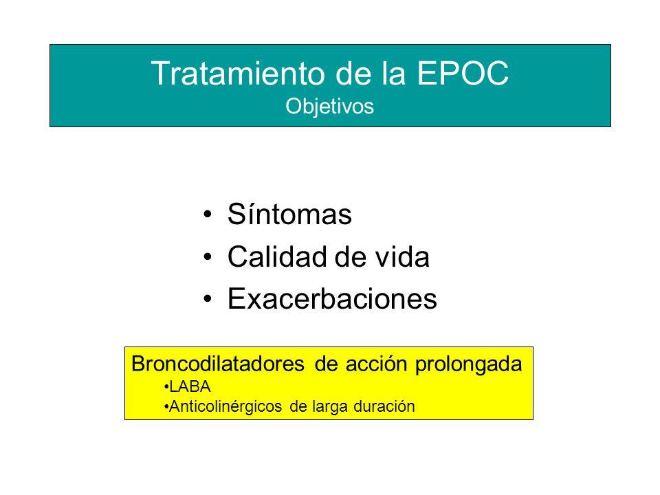 Síntomas Calidad de vida Exacerbaciones Tratamiento de la EPOC Objetivos GOLD. AJRCCM 2001; 163: 1256-76 Broncodilatadores de acción prolongada LABA A