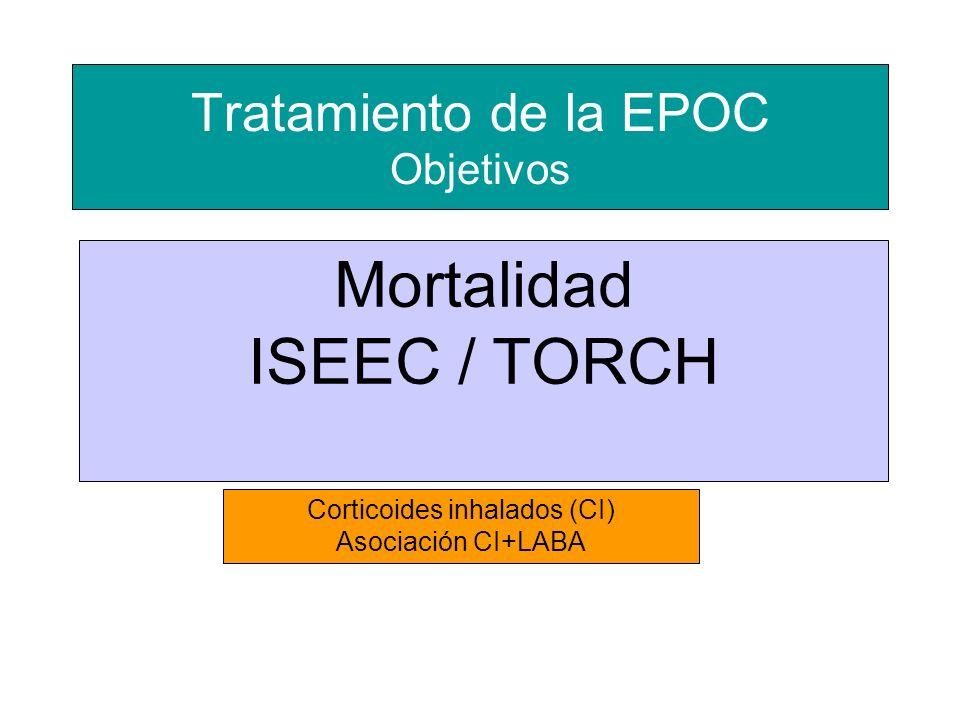 Síntomas Calidad de vida Exacerbaciones GOLD. AJRCCM 2001; 163: 1256-76 Mortalidad ISEEC / TORCH Corticoides inhalados (CI) Asociación CI+LABA Tratami