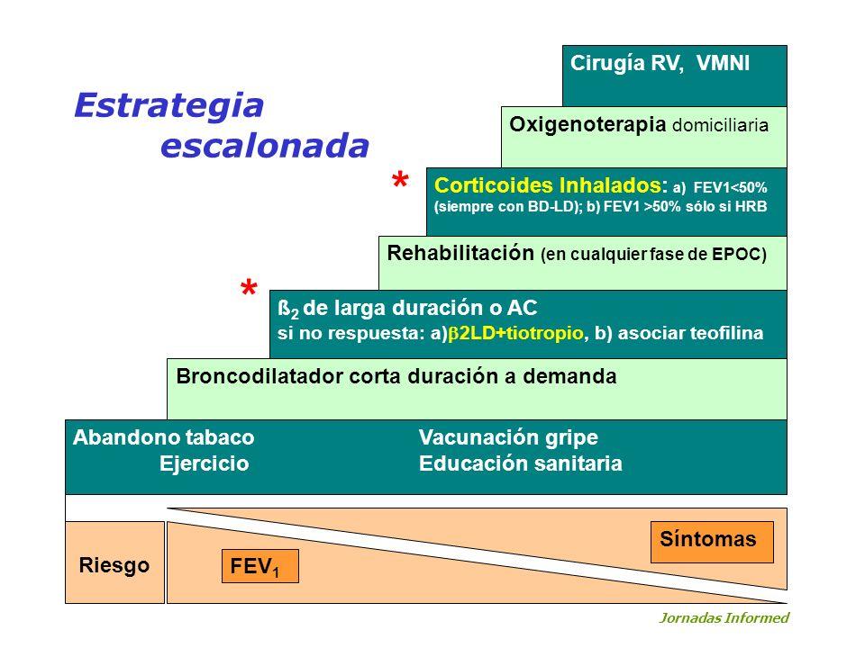 Abandono tabaco Vacunación gripe EjercicioEducación sanitaria Broncodilatador corta duración a demanda ß 2 de larga duración o AC si no respuesta: a)