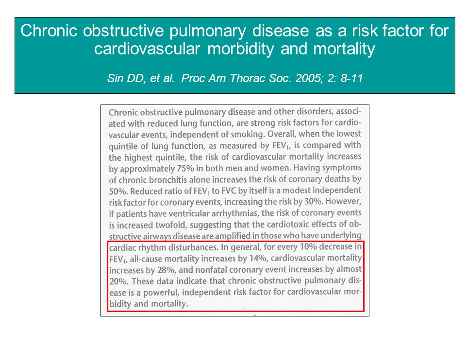 Chronic obstructive pulmonary disease as a risk factor for cardiovascular morbidity and mortality Sin DD, et al. Proc Am Thorac Soc. 2005; 2: 8-11