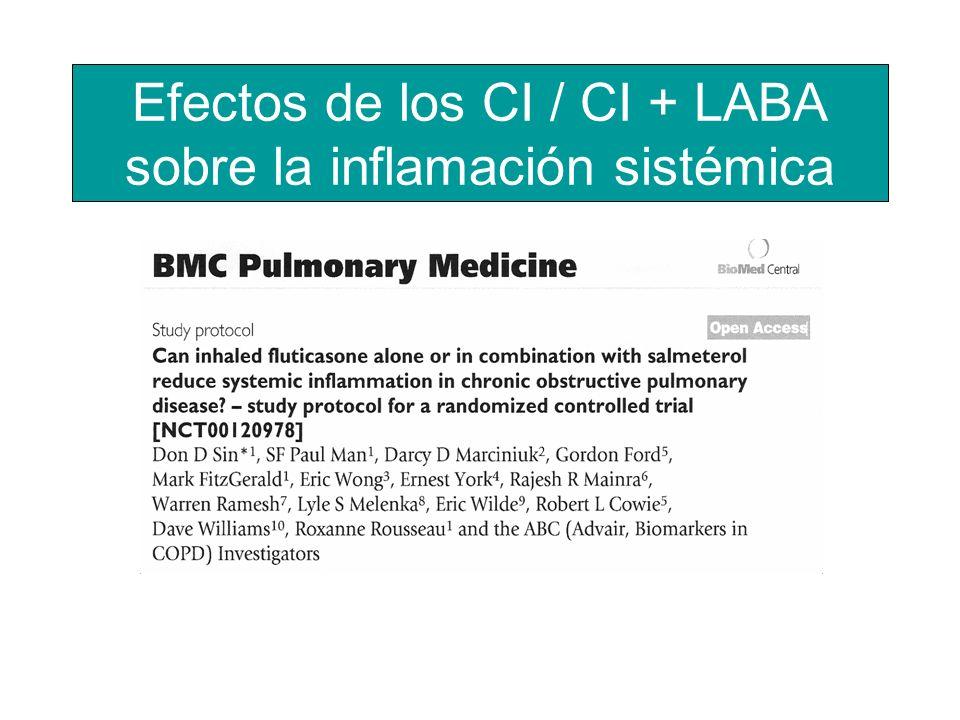 Efectos de los CI / CI + LABA sobre la inflamación sistémica