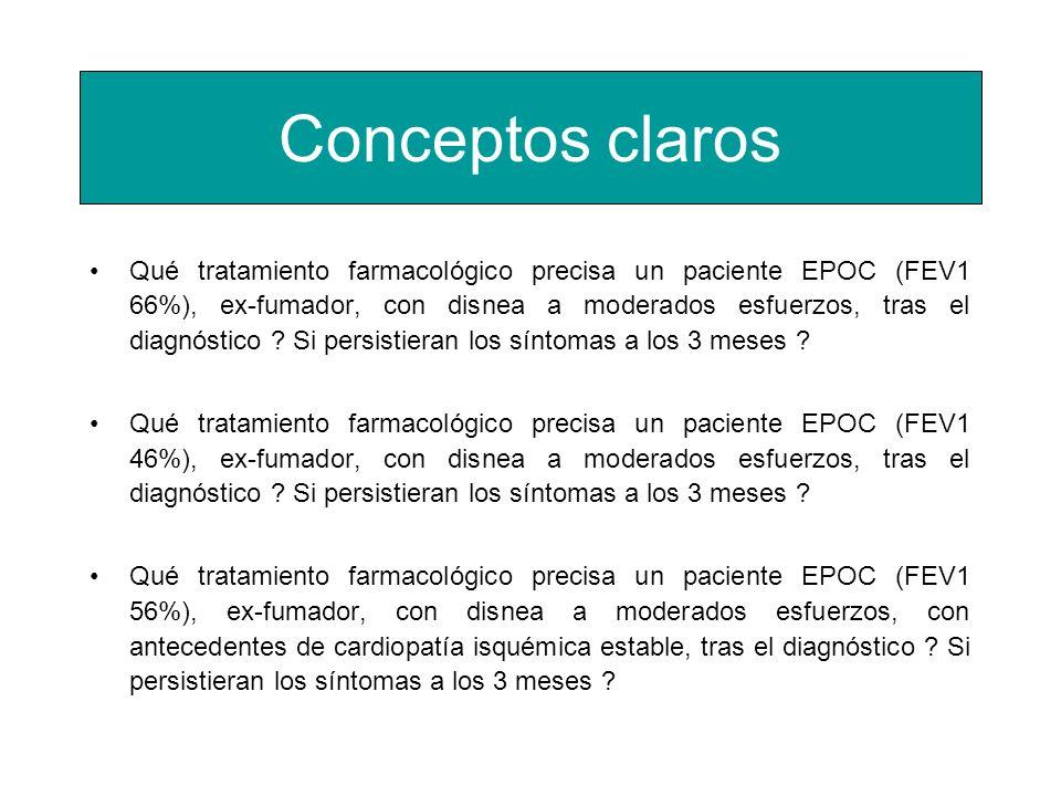 Conceptos claros Qué tratamiento farmacológico precisa un paciente EPOC (FEV1 66%), ex-fumador, con disnea a moderados esfuerzos, tras el diagnóstico