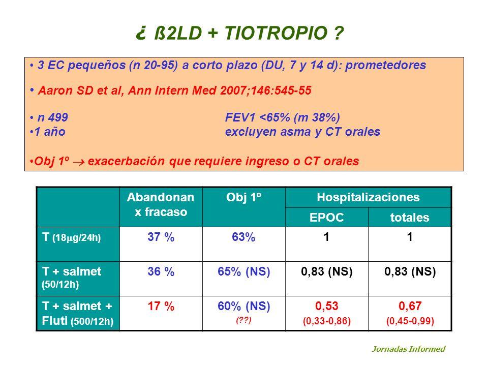 ¿ ß2LD + TIOTROPIO ? 3 EC pequeños (n 20-95) a corto plazo (DU, 7 y 14 d): prometedores Aaron SD et al, Ann Intern Med 2007;146:545-55 n 499FEV1 <65%